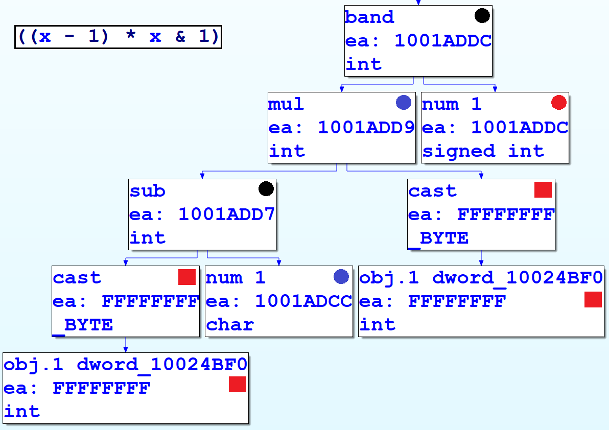 Fig-ctree-Graph-MulSub1And-WithDecompilation
